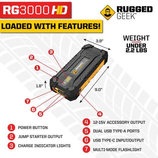 Trail Industries Rugged Geek RG3000 HD Portable Jump Starter & Power Supply